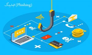 about phishing 300x181 - about-phishing